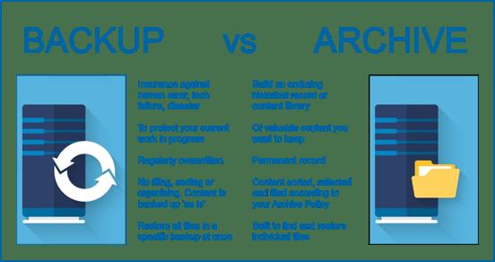 backup-vs-archive-graphic